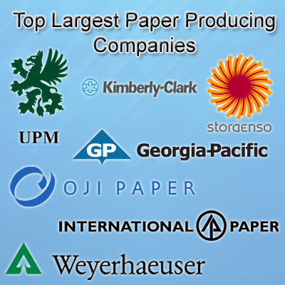 Top 10 Largest paper producing companies in the world
