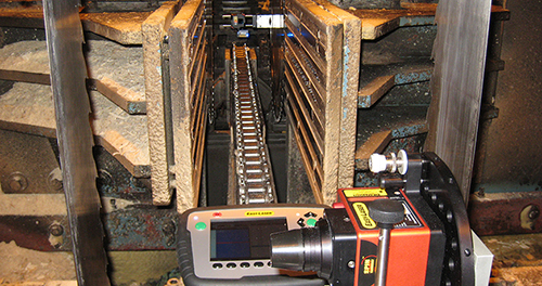 E980 Sawmill | Industrial Equipment And Systems | Ludeca, Inc