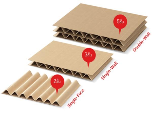 Corrugated Sheet Boards