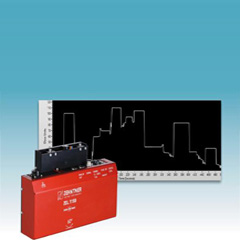 ZOL1150 Online Glossmeter